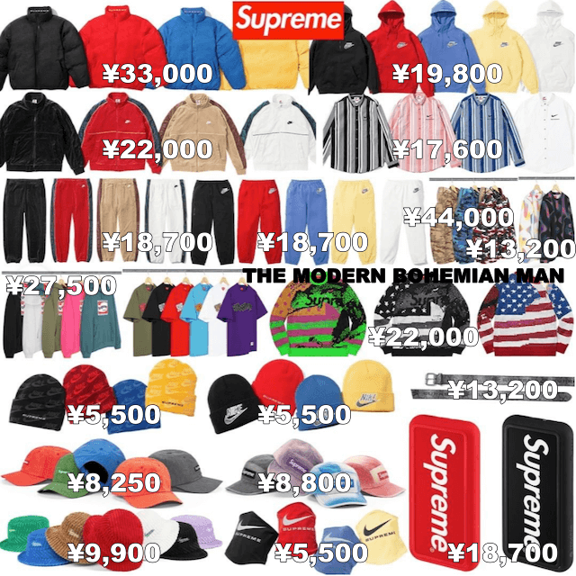 SUPREME 2021SS LEAK NEWS