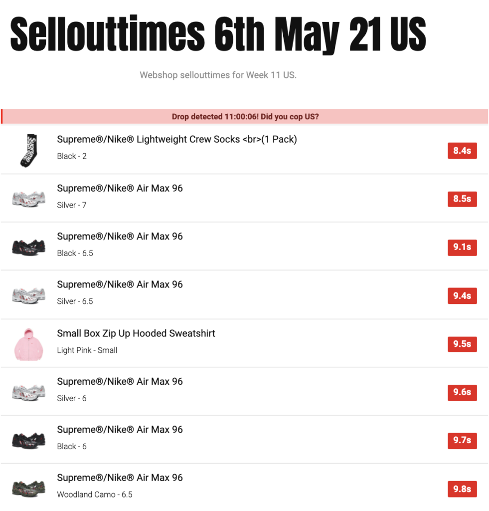 SUPREME 2021SS WEEK11 SELL OUT TIMES