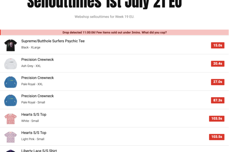 SUPREME 2021SS WEEK19 SELL OUT TIMES