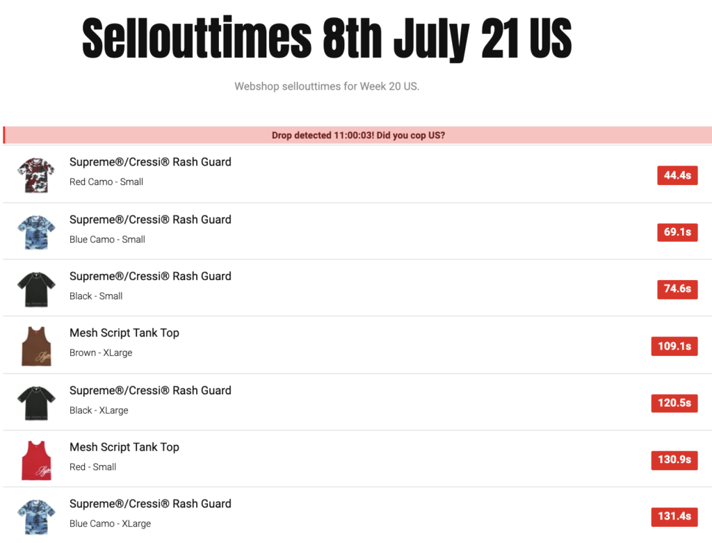 SUPREME 2021SS WEEK20 SELL OUT TIMES