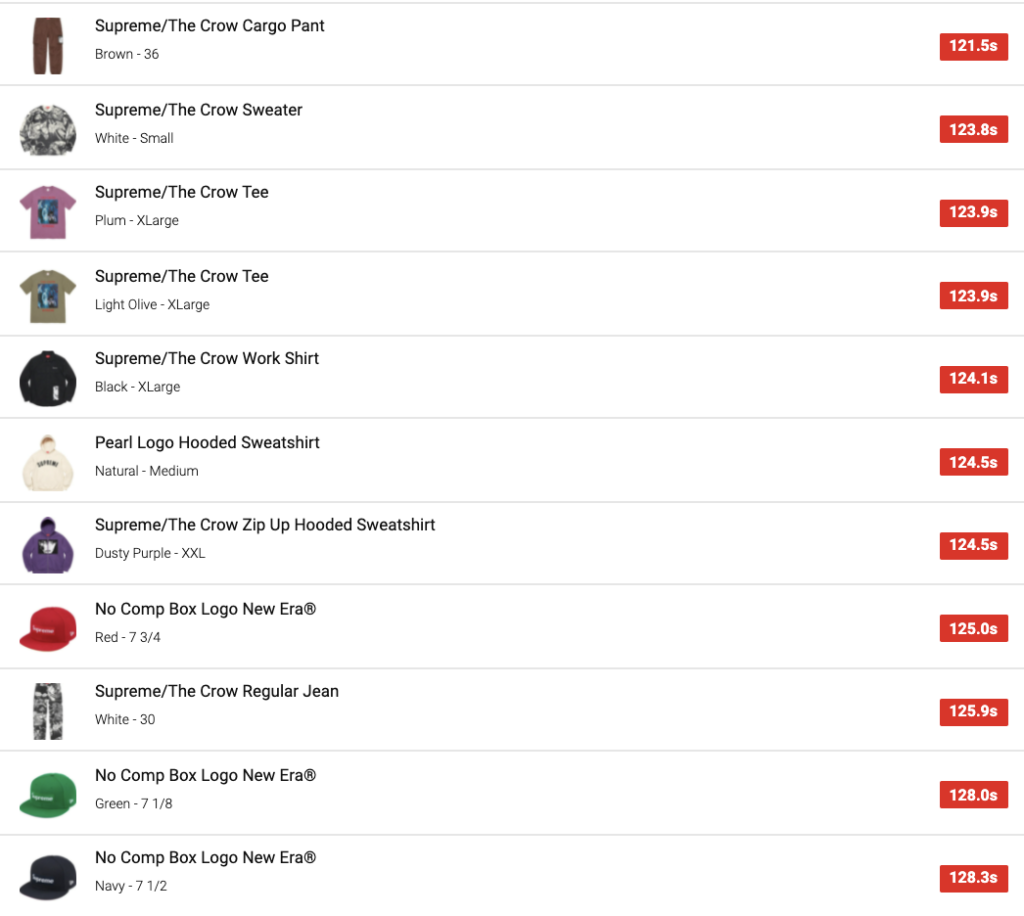 SUPREME 2021AW WEEK4 SELL OUT TIMES